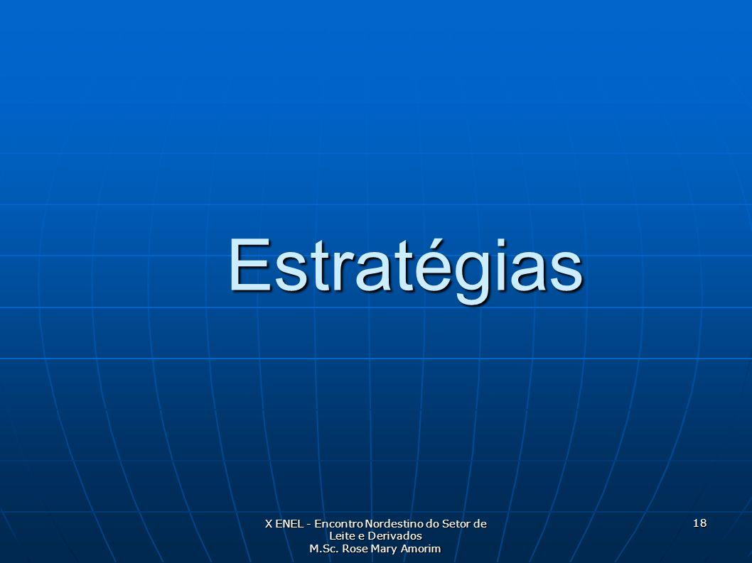 Estratégias X ENEL - Encontro Nordestino do Setor de Leite e Derivados M.Sc.