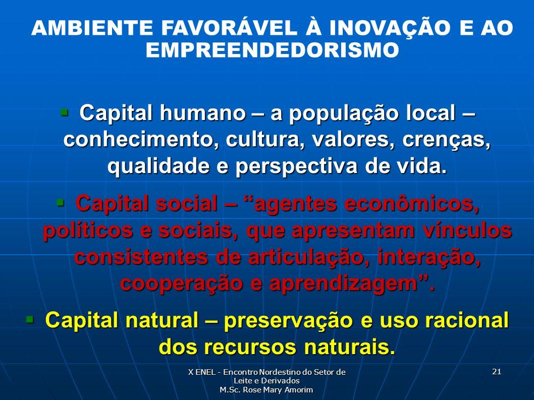 Capital natural – preservação e uso racional dos recursos naturais.