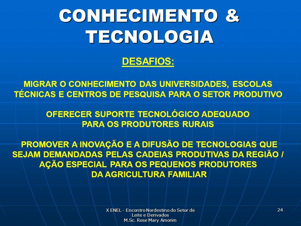 CONHECIMENTO & TECNOLOGIA