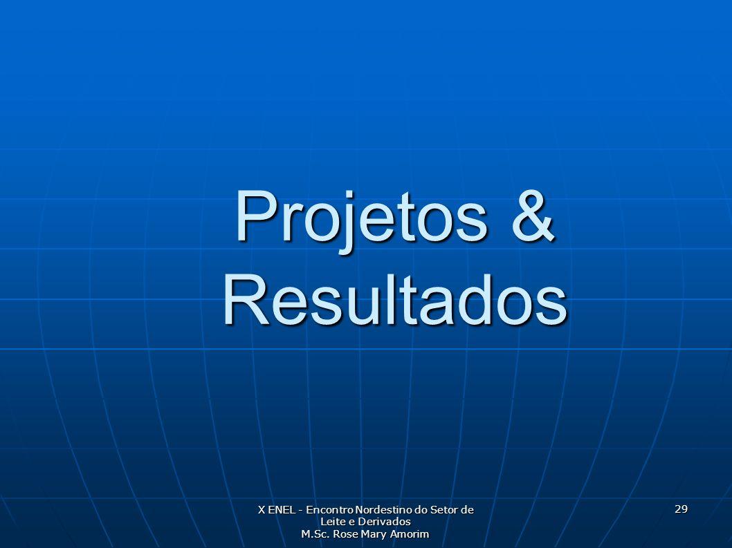 Projetos & Resultados X ENEL - Encontro Nordestino do Setor de Leite e Derivados M.Sc.