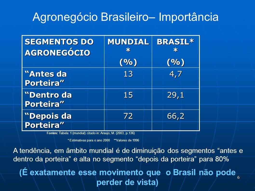 (É exatamente esse movimento que o Brasil não pode perder de vista)