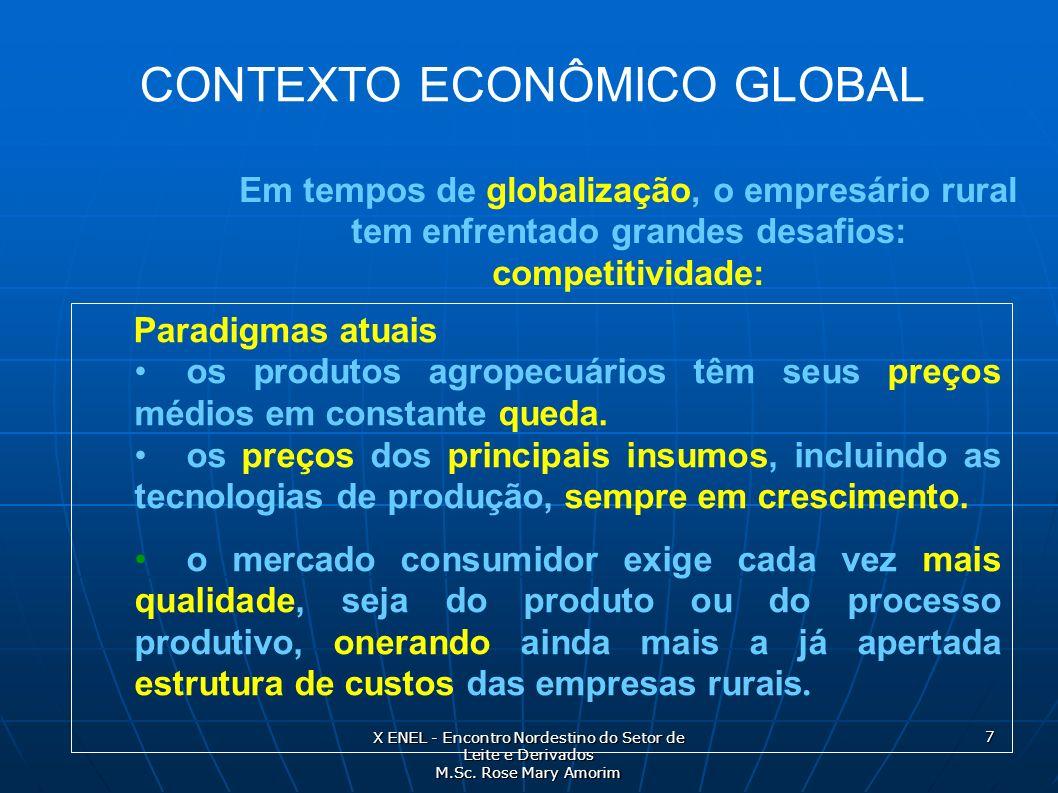 CONTEXTO ECONÔMICO GLOBAL