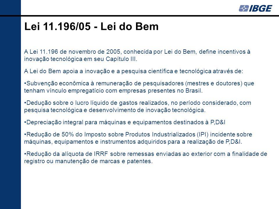 Lei 11.196/05 - Lei do BemA Lei 11.196 de novembro de 2005, conhecida por Lei do Bem, define incentivos à inovação tecnológica em seu Capítulo III.