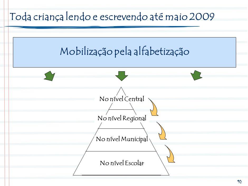 Mobilização pela alfabetização