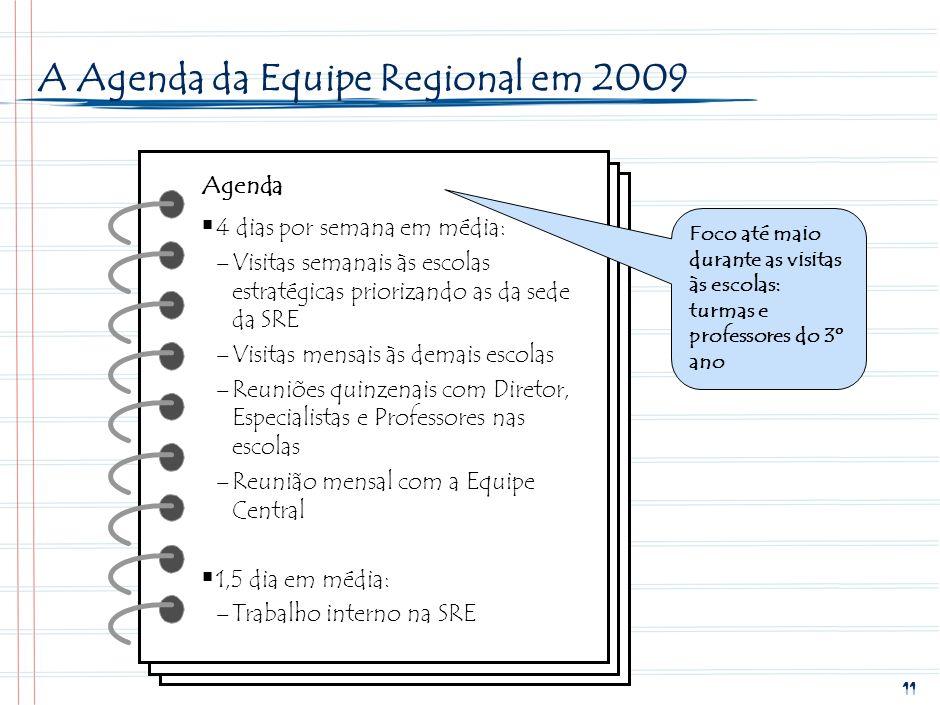 A Agenda da Equipe Regional em 2009