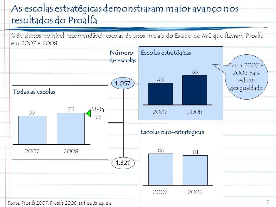 Foco 2007 e 2008 para reduzir desigualdade