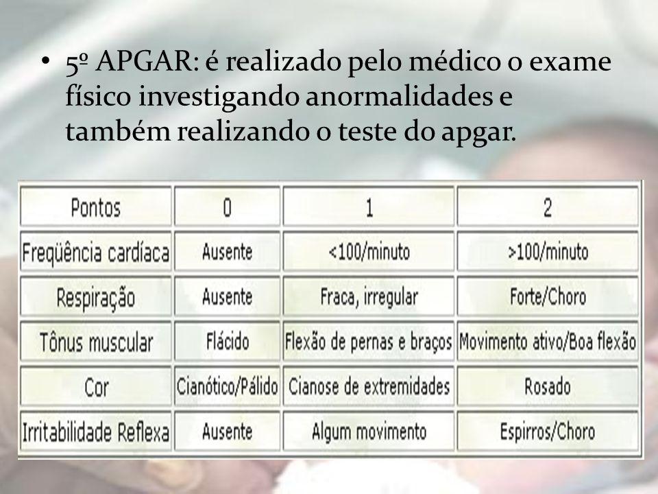 5º APGAR: é realizado pelo médico o exame físico investigando anormalidades e também realizando o teste do apgar.