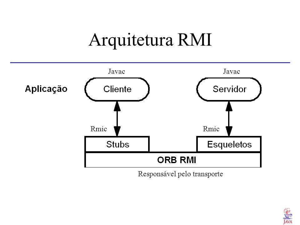 Arquitetura RMI Javac Javac Rmic Rmic Responsável pelo transporte