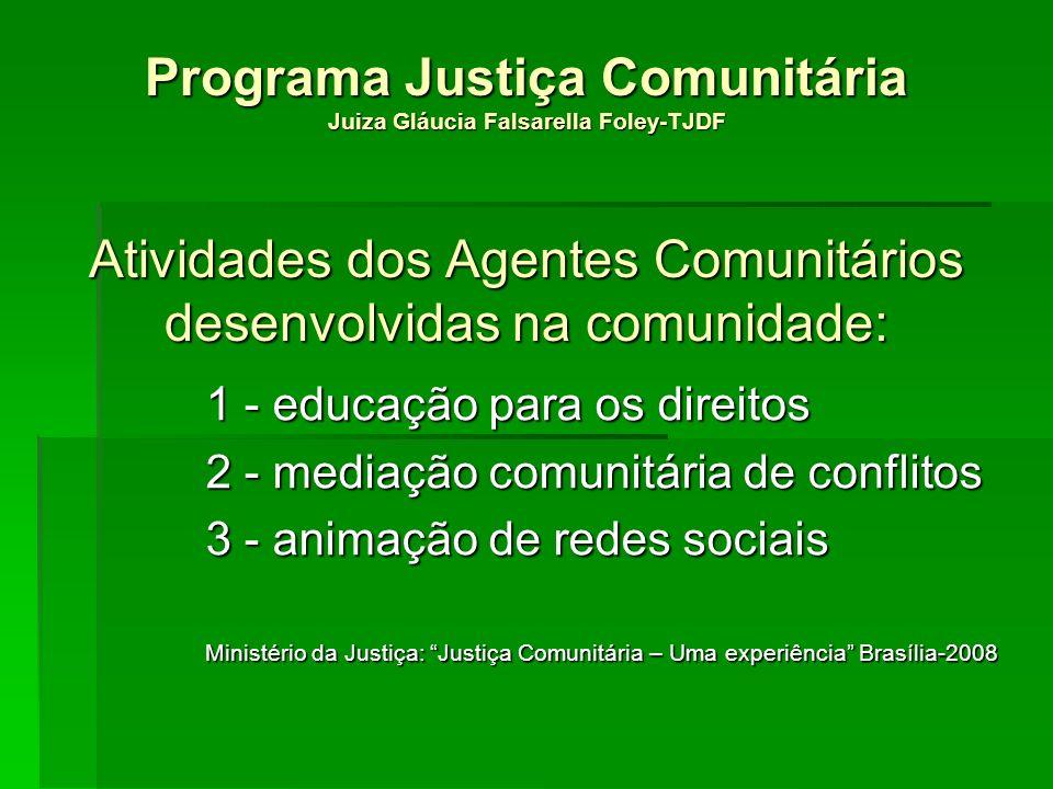 Programa Justiça Comunitária Juiza Gláucia Falsarella Foley-TJDF Atividades dos Agentes Comunitários desenvolvidas na comunidade: