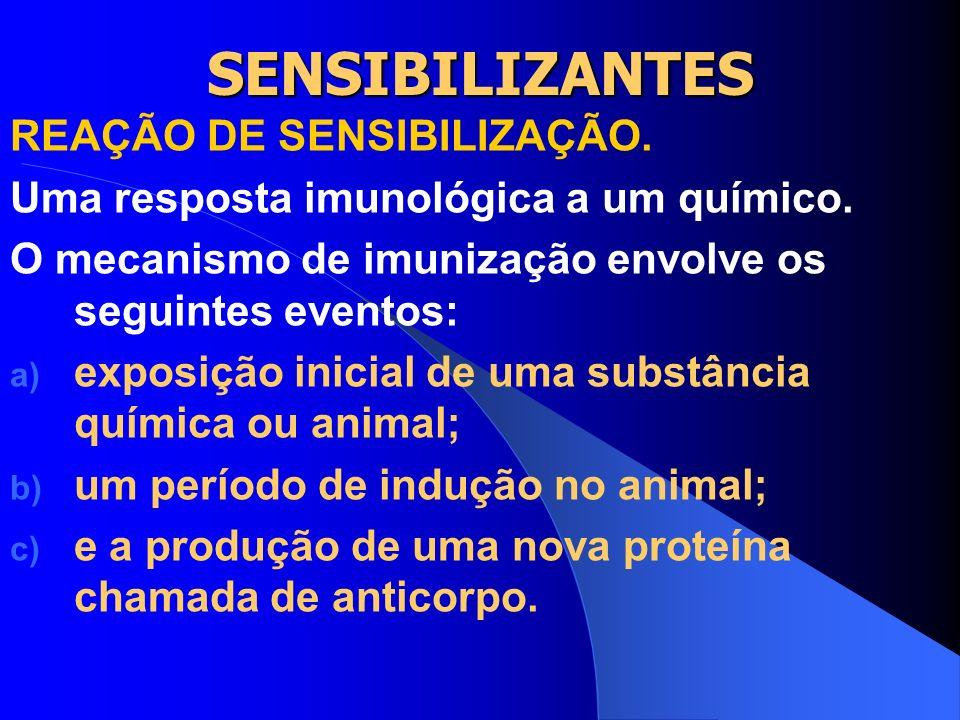 SENSIBILIZANTES REAÇÃO DE SENSIBILIZAÇÃO.