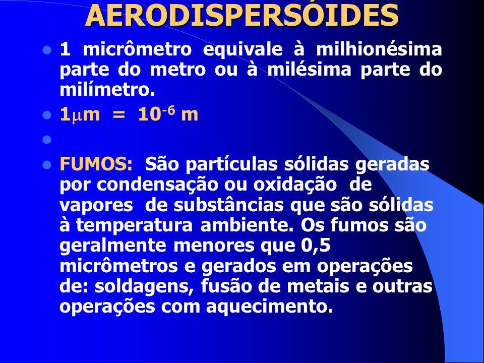 AERODISPERSÓIDES 1 micrômetro equivale à milhionésima parte do metro ou à milésima parte do milímetro.