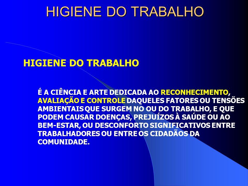 HIGIENE DO TRABALHO HIGIENE DO TRABALHO