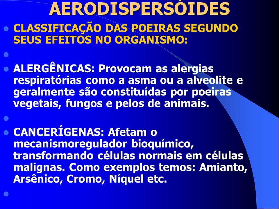 AERODISPERSÓIDES CLASSIFICAÇÃO DAS POEIRAS SEGUNDO SEUS EFEITOS NO ORGANISMO: