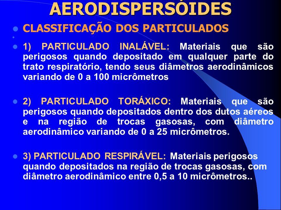 AERODISPERSÓIDES CLASSIFICAÇÃO DOS PARTICULADOS