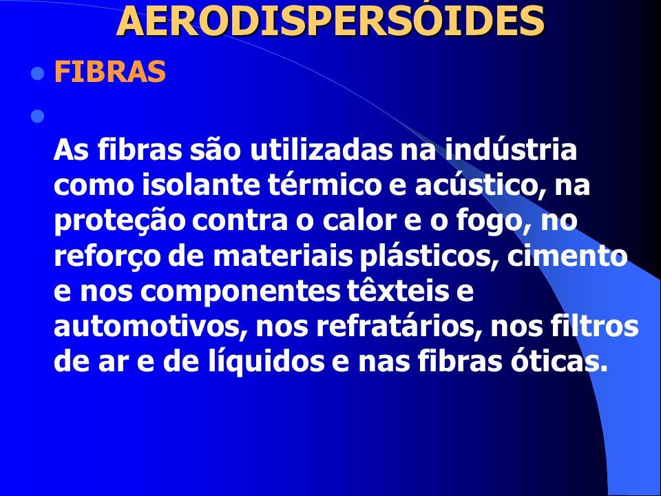 AERODISPERSÓIDES FIBRAS