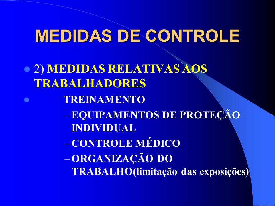 MEDIDAS DE CONTROLE 2) MEDIDAS RELATIVAS AOS TRABALHADORES TREINAMENTO