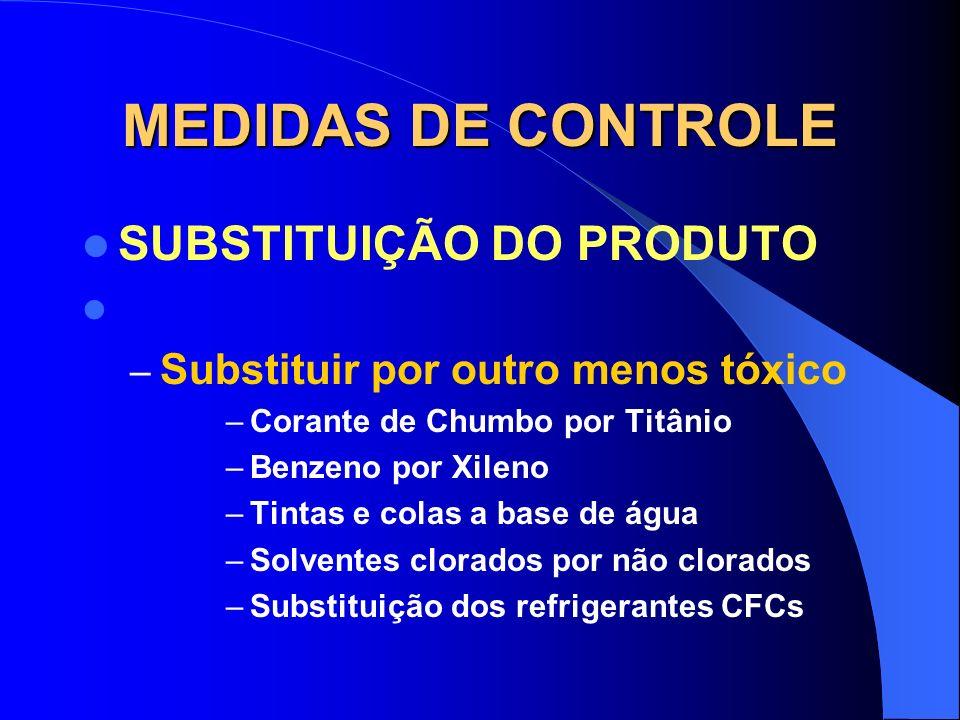 MEDIDAS DE CONTROLE SUBSTITUIÇÃO DO PRODUTO