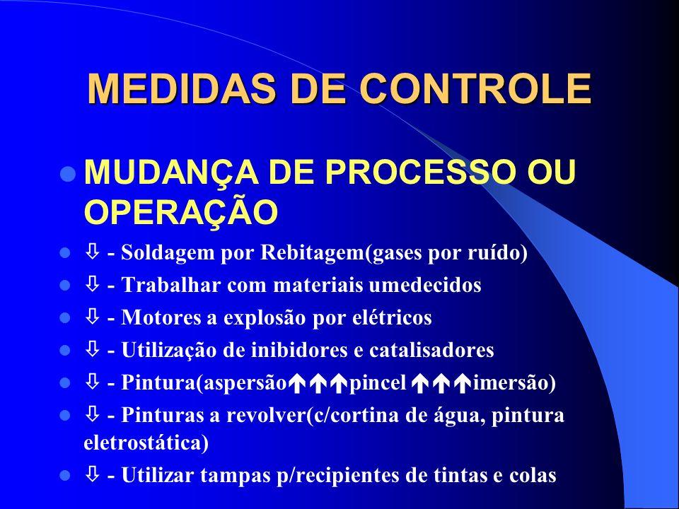 MEDIDAS DE CONTROLE MUDANÇA DE PROCESSO OU OPERAÇÃO