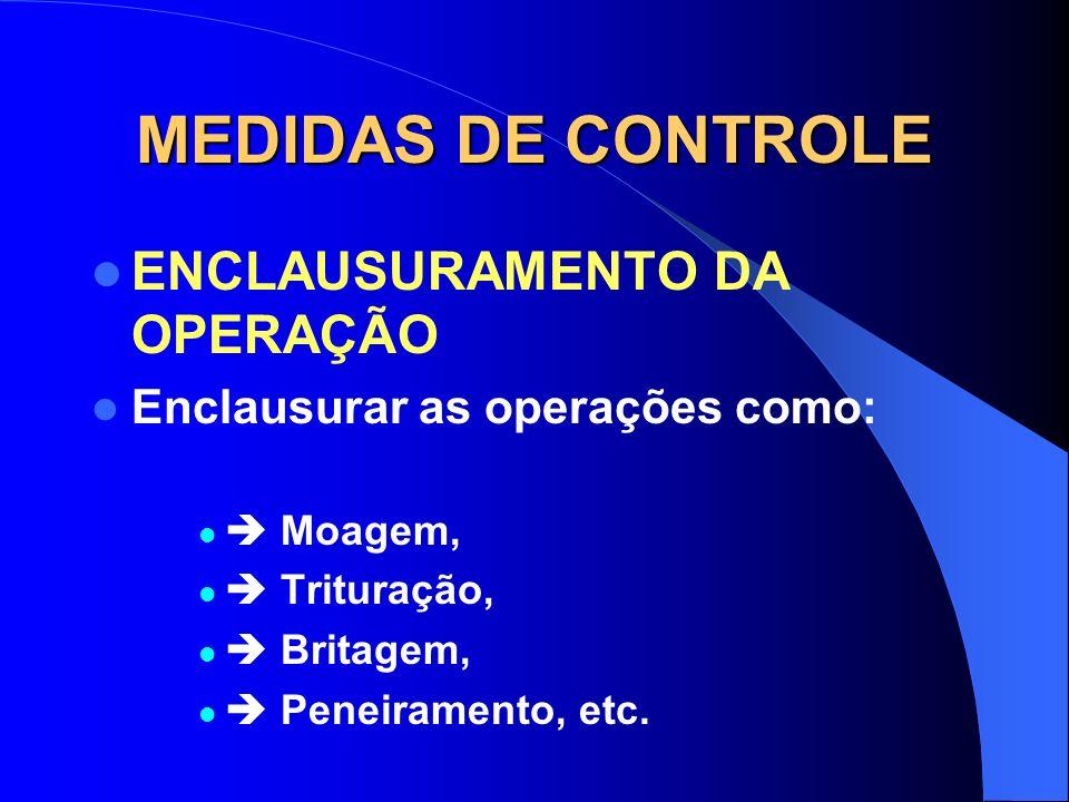 MEDIDAS DE CONTROLE ENCLAUSURAMENTO DA OPERAÇÃO