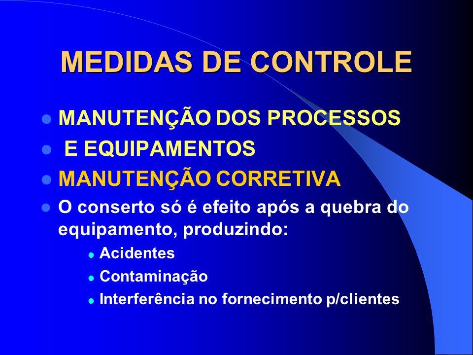 MEDIDAS DE CONTROLE MANUTENÇÃO DOS PROCESSOS E EQUIPAMENTOS