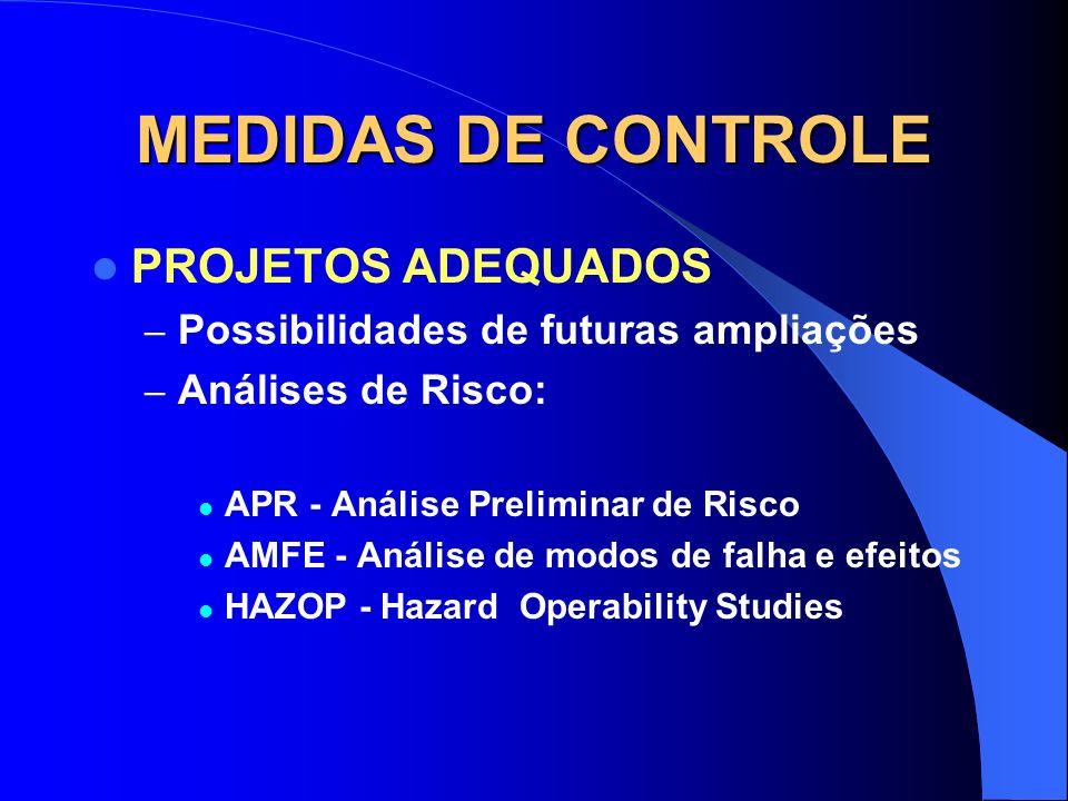 MEDIDAS DE CONTROLE PROJETOS ADEQUADOS