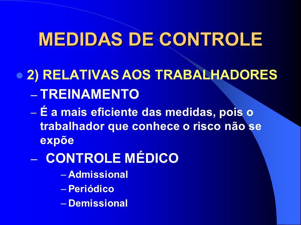 MEDIDAS DE CONTROLE 2) RELATIVAS AOS TRABALHADORES TREINAMENTO