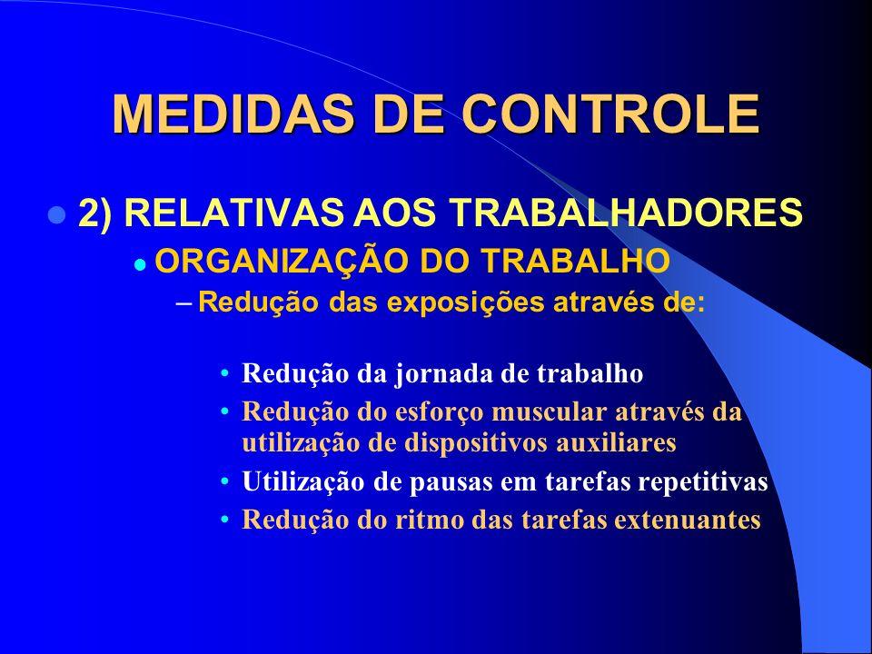 MEDIDAS DE CONTROLE 2) RELATIVAS AOS TRABALHADORES