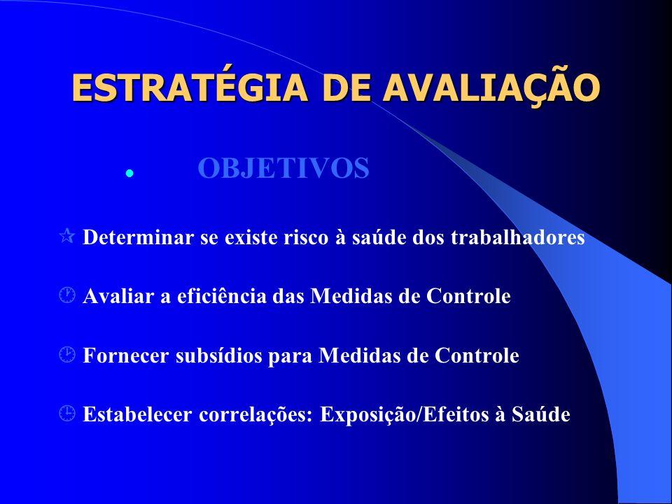 ESTRATÉGIA DE AVALIAÇÃO