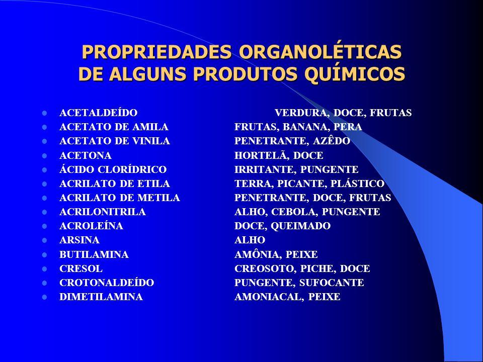 PROPRIEDADES ORGANOLÉTICAS DE ALGUNS PRODUTOS QUÍMICOS