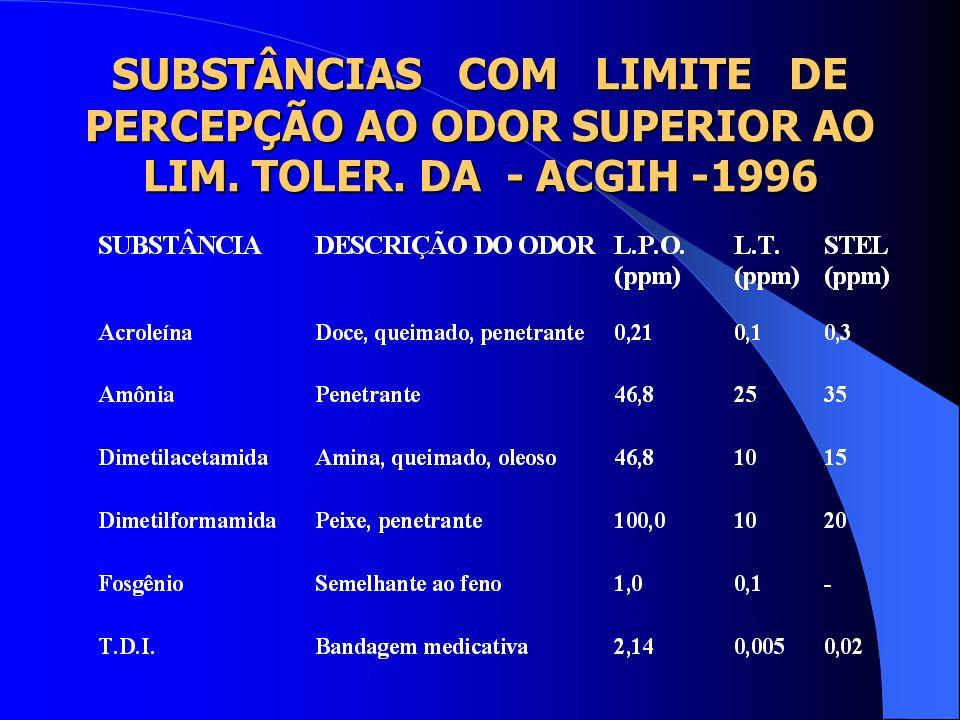 SUBSTÂNCIAS COM LIMITE DE PERCEPÇÃO AO ODOR SUPERIOR AO LIM. TOLER