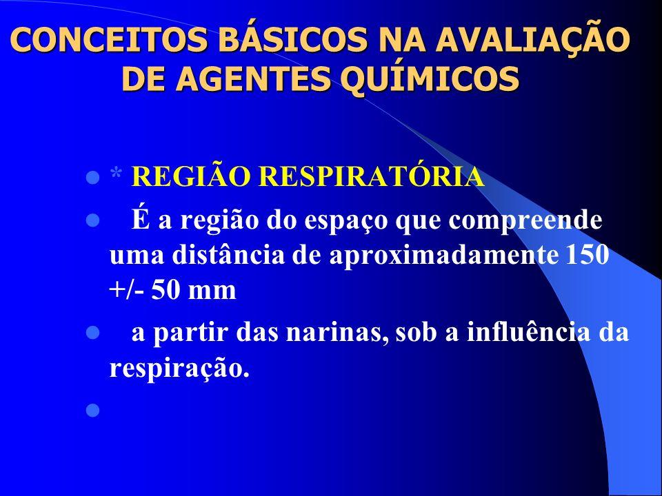 CONCEITOS BÁSICOS NA AVALIAÇÃO DE AGENTES QUÍMICOS