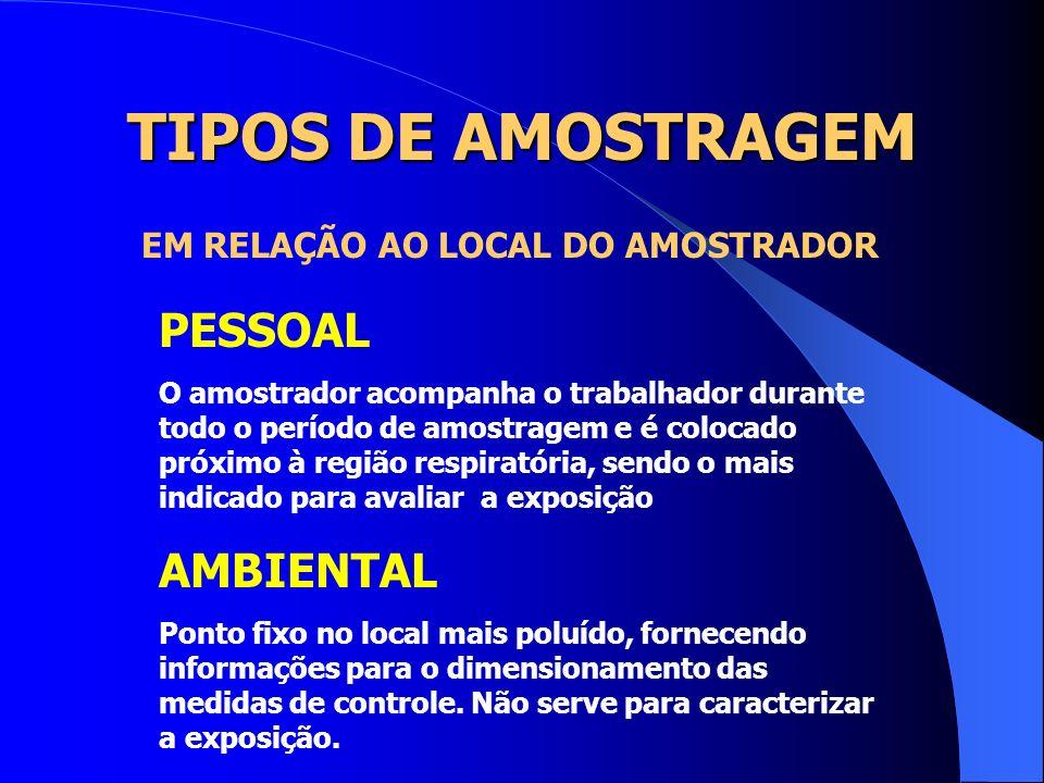TIPOS DE AMOSTRAGEM PESSOAL AMBIENTAL