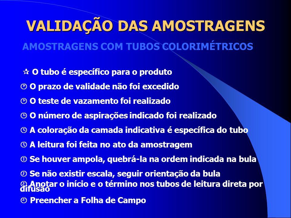 VALIDAÇÃO DAS AMOSTRAGENS