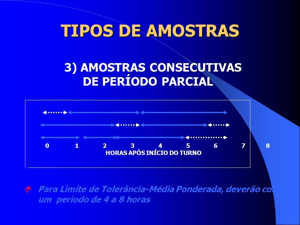 TIPOS DE AMOSTRAS DE PERÍODO PARCIAL 3) AMOSTRAS CONSECUTIVAS