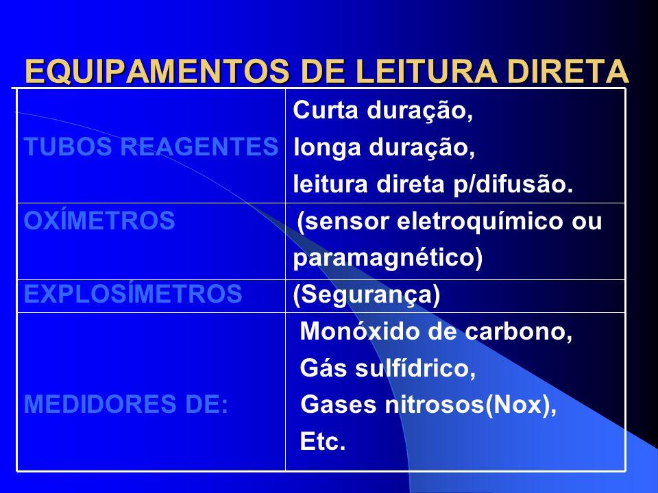 EQUIPAMENTOS DE LEITURA DIRETA
