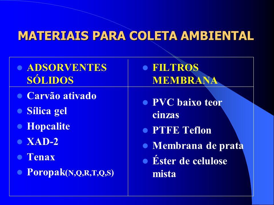 MATERIAIS PARA COLETA AMBIENTAL