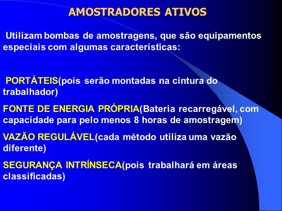 AMOSTRADORES ATIVOS Utilizam bombas de amostragens, que são equipamentos especiais com algumas características: