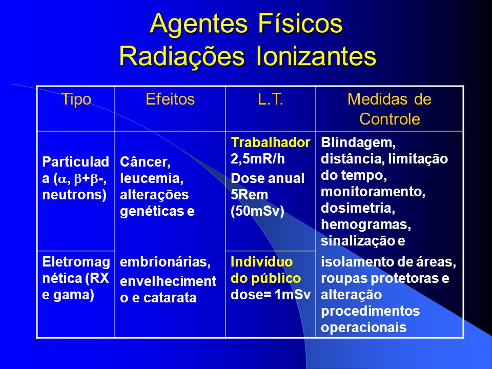 Agentes Físicos Radiações Ionizantes