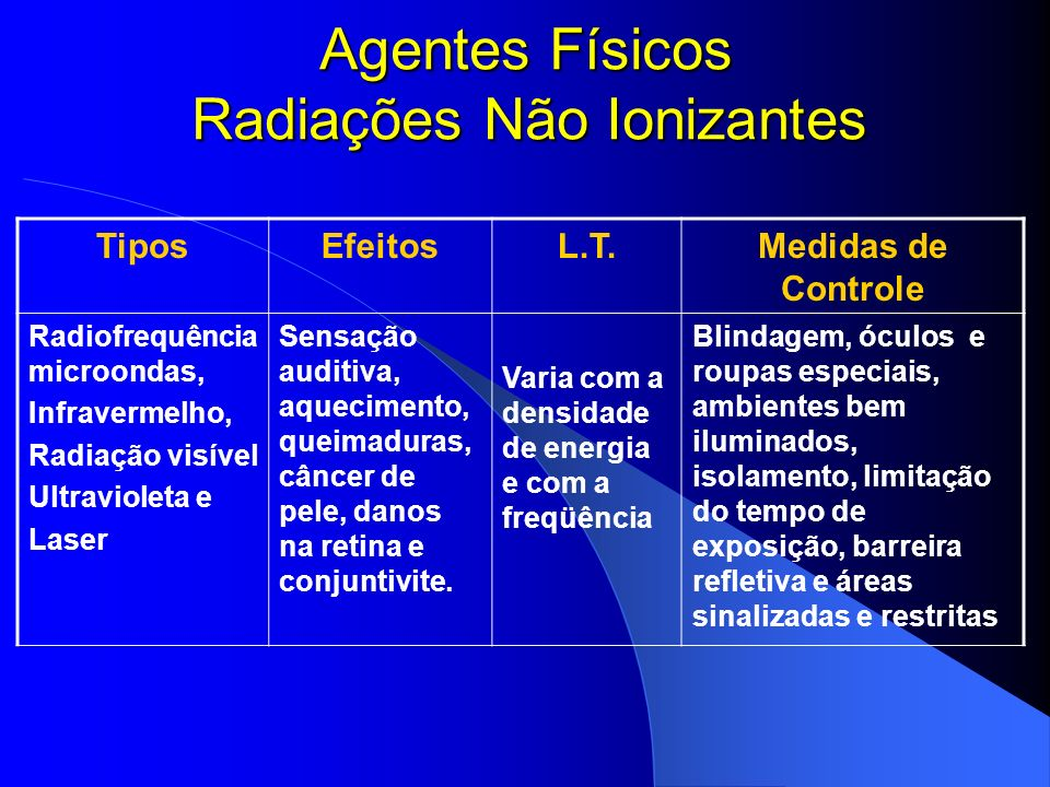 Agentes Físicos Radiações Não Ionizantes