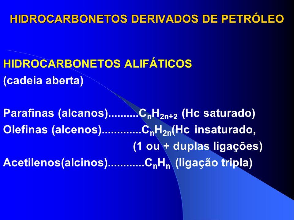 HIDROCARBONETOS DERIVADOS DE PETRÓLEO