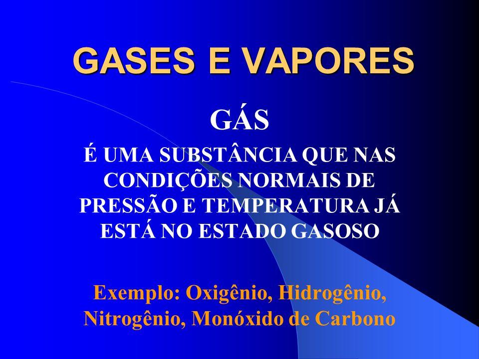 Exemplo: Oxigênio, Hidrogênio, Nitrogênio, Monóxido de Carbono