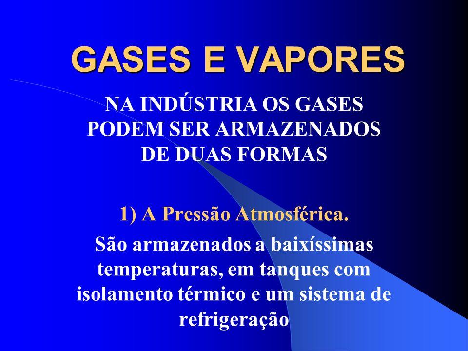 GASES E VAPORES NA INDÚSTRIA OS GASES PODEM SER ARMAZENADOS DE DUAS FORMAS. 1) A Pressão Atmosférica.