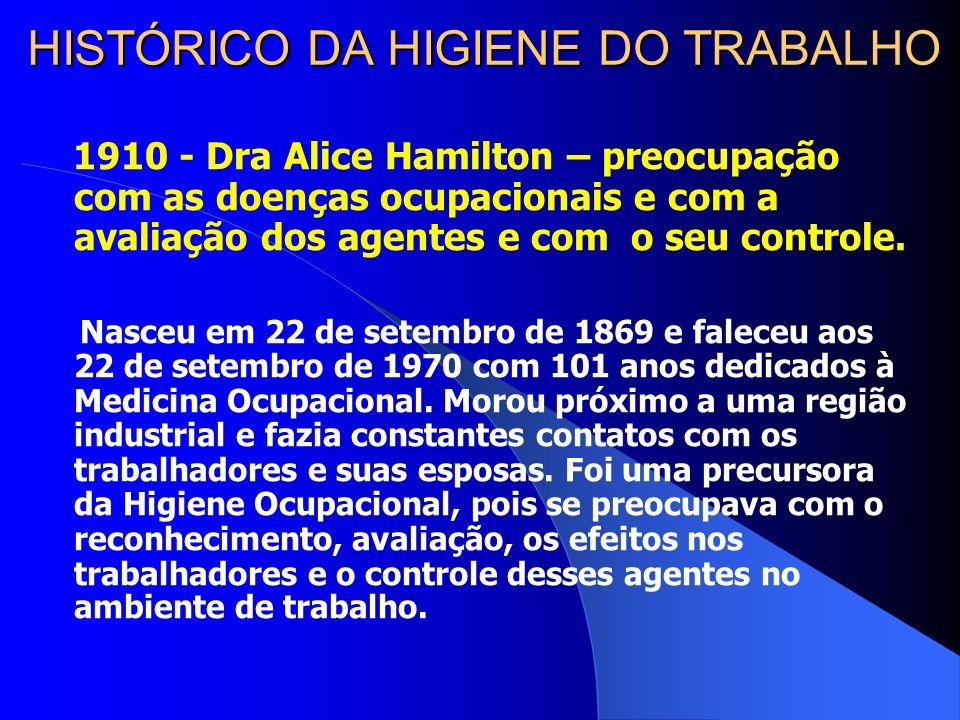 HISTÓRICO DA HIGIENE DO TRABALHO
