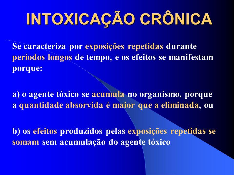 INTOXICAÇÃO CRÔNICA Se caracteriza por exposições repetidas durante períodos longos de tempo, e os efeitos se manifestam porque: