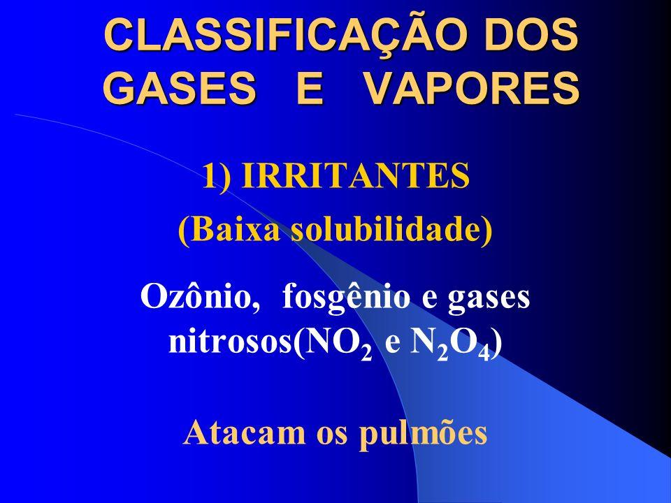 CLASSIFICAÇÃO DOS GASES E VAPORES