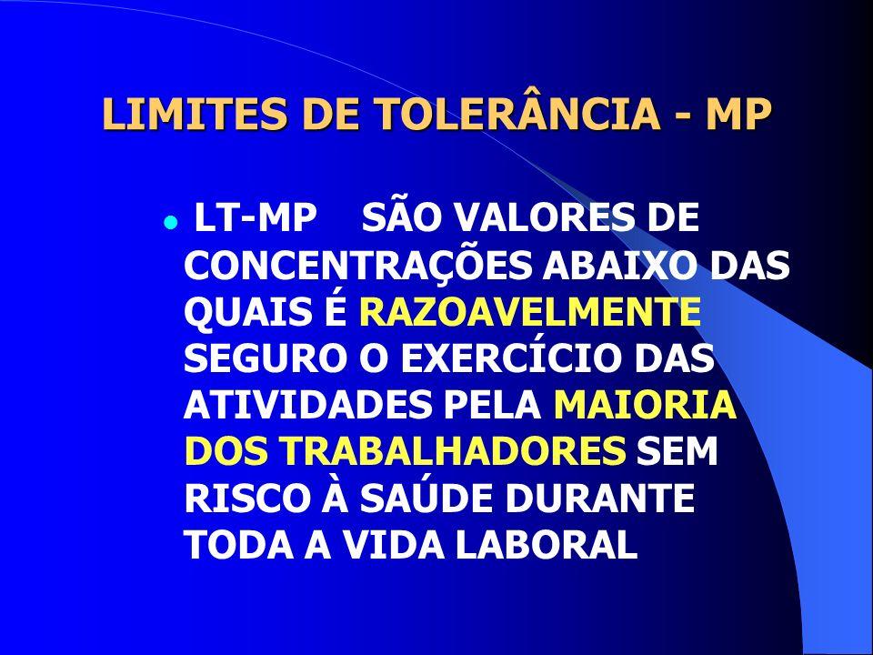 LIMITES DE TOLERÂNCIA - MP