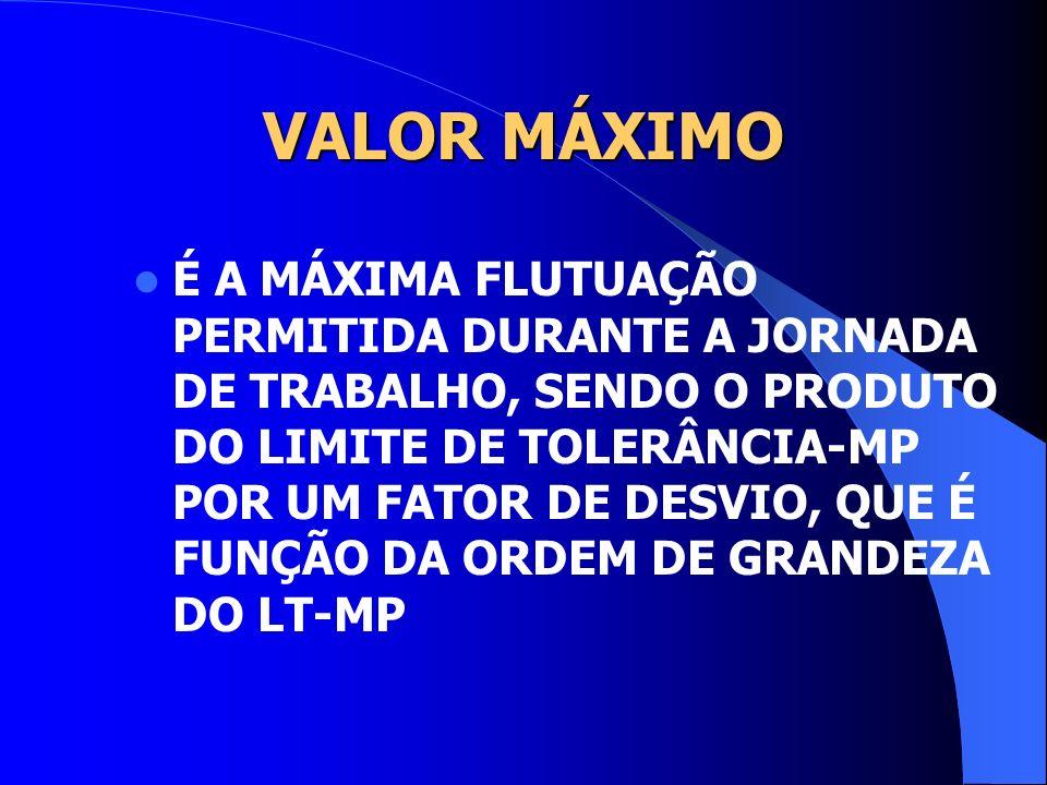 VALOR MÁXIMO