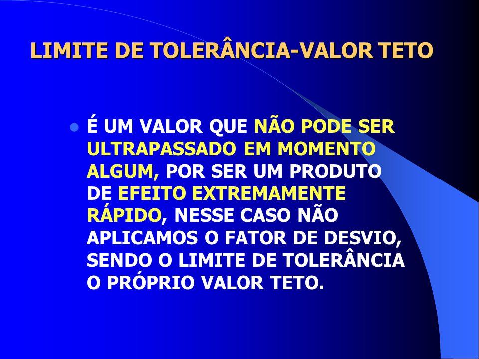 LIMITE DE TOLERÂNCIA-VALOR TETO