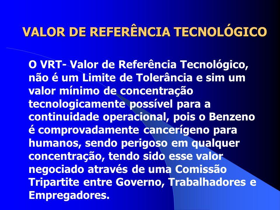 VALOR DE REFERÊNCIA TECNOLÓGICO