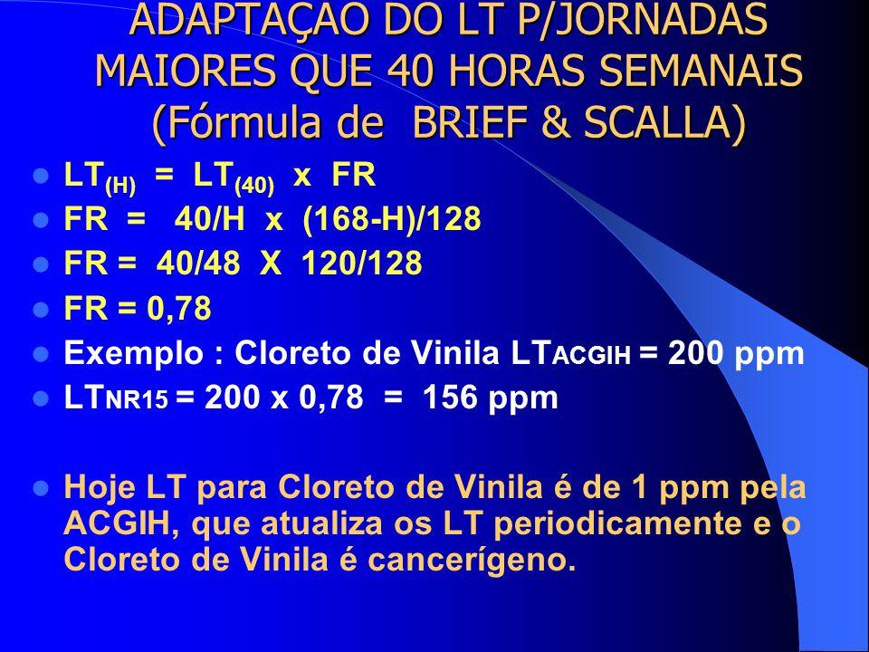 ADAPTAÇÃO DO LT P/JORNADAS MAIORES QUE 40 HORAS SEMANAIS (Fórmula de